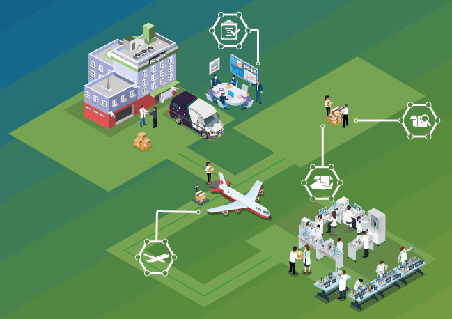 infographic showing various elements of a supply chain